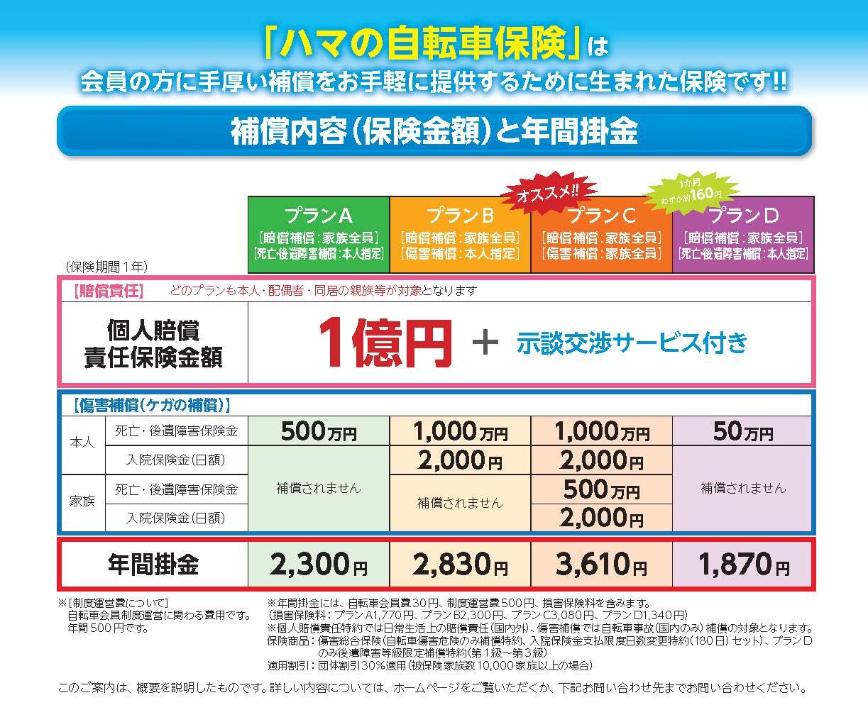 保険 損保 ジャパン 自転車